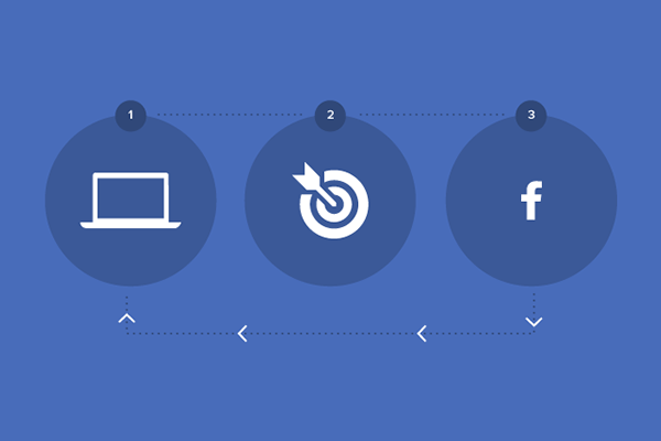 Facebook Remarketing Tips and Tricks